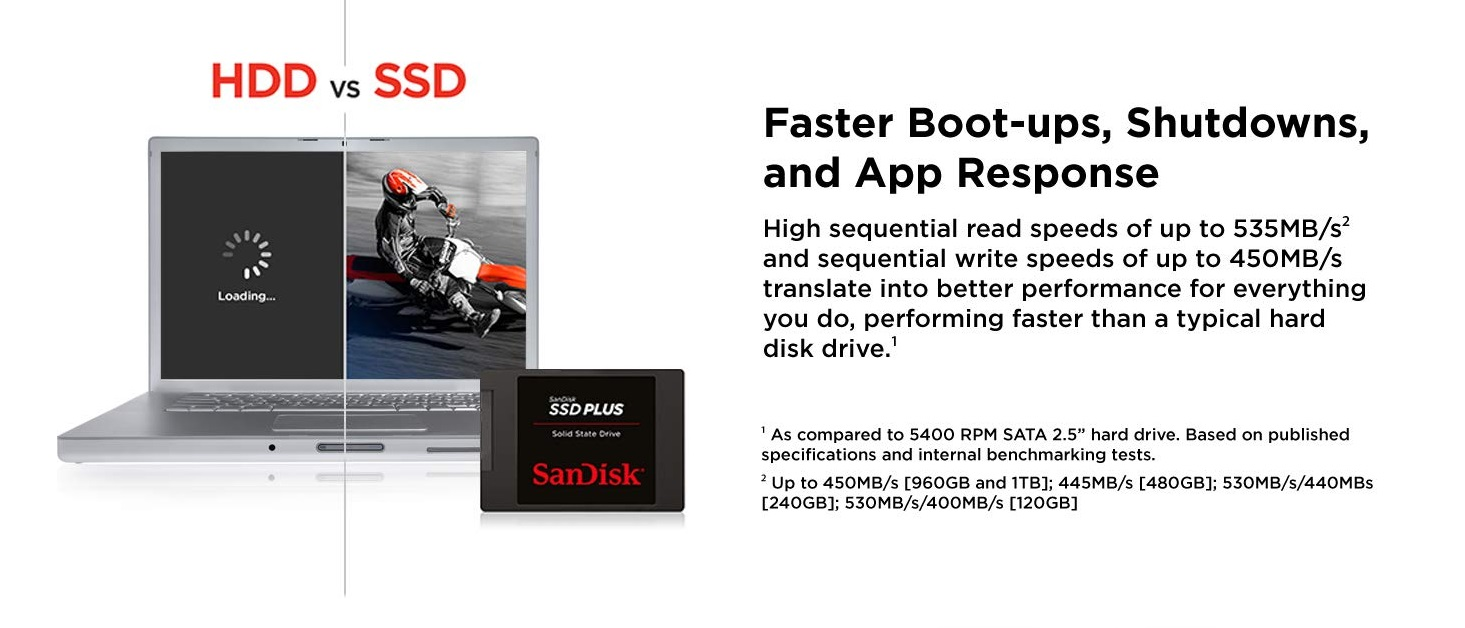 Sandisk 480gb Ssd Plus 25 Sata Solid State Drive Sdssda 480g G26 Capacity